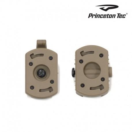 Kit adaptateur pour rail casque et picatinny