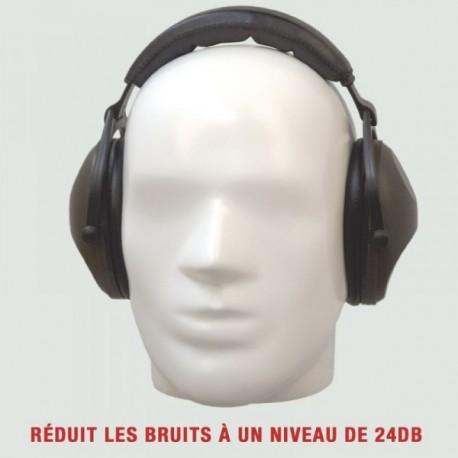 Casque anti bruit opex